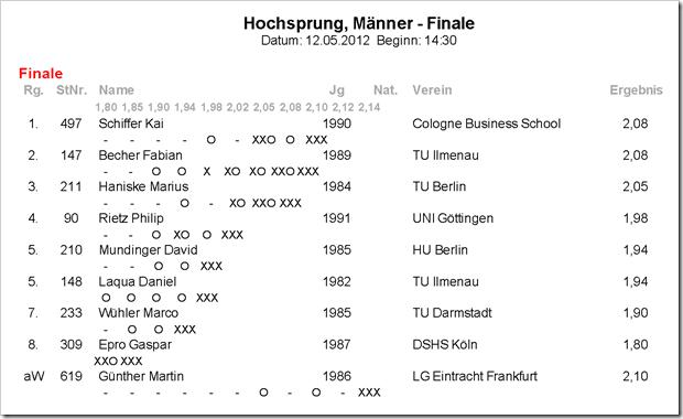 2012-05-12 Deutsche Hochschulmeisterschaften Kassel