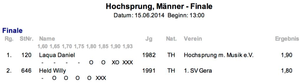 2014-06-14_15 ThLM Einzel U14-SeniorenInnen Gotha